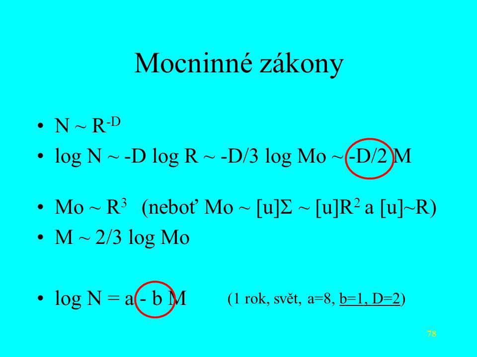 Mocninné zákony N ~ R-D log N ~ -D log R ~ -D/3 log Mo ~ -D/2 M