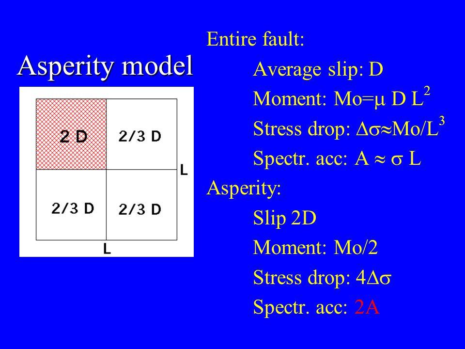 Asperity model Entire fault: Average slip: D Moment: Mo=m D L2