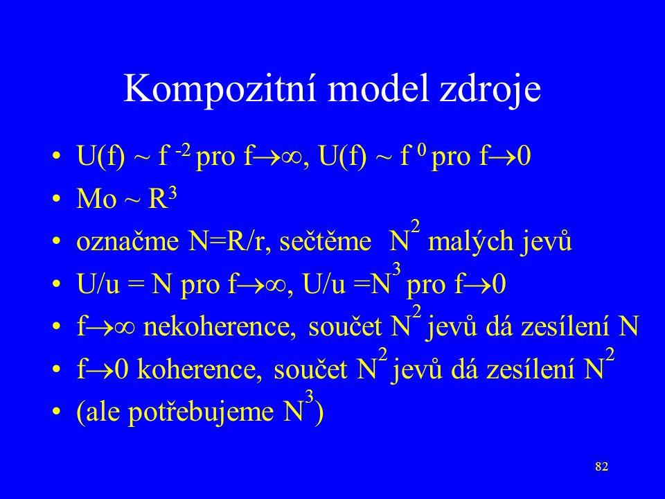 Kompozitní model zdroje
