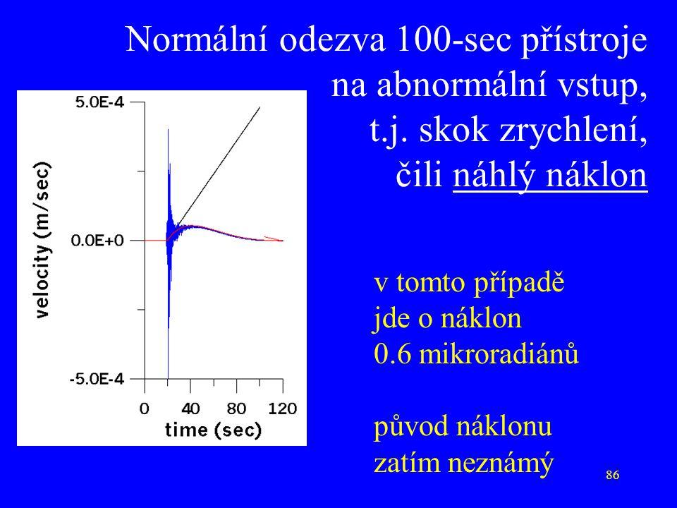 Normální odezva 100-sec přístroje na abnormální vstup, t. j