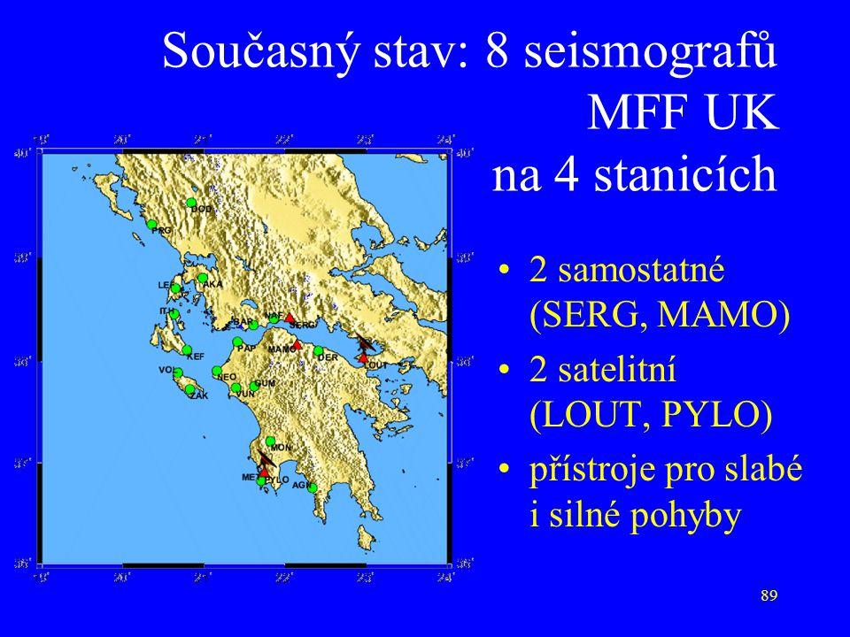 Současný stav: 8 seismografů MFF UK na 4 stanicích