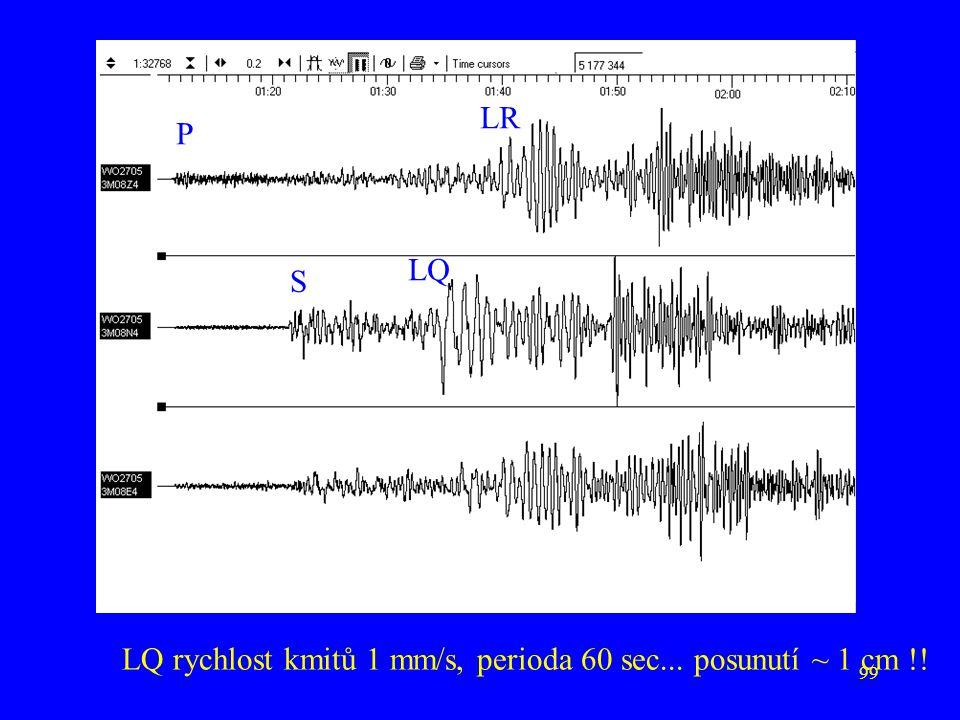 LR P LQ S LQ rychlost kmitů 1 mm/s, perioda 60 sec... posunutí ~ 1 cm !!