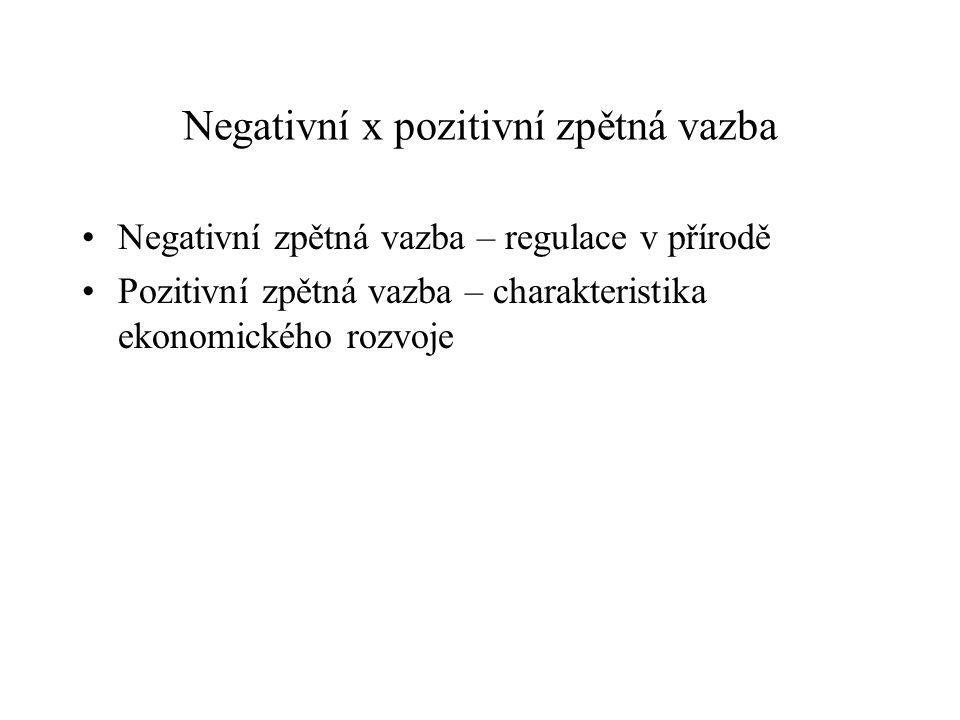 Negativní x pozitivní zpětná vazba