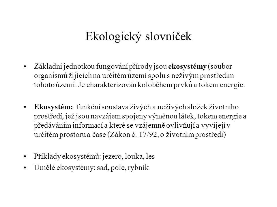 Ekologický slovníček