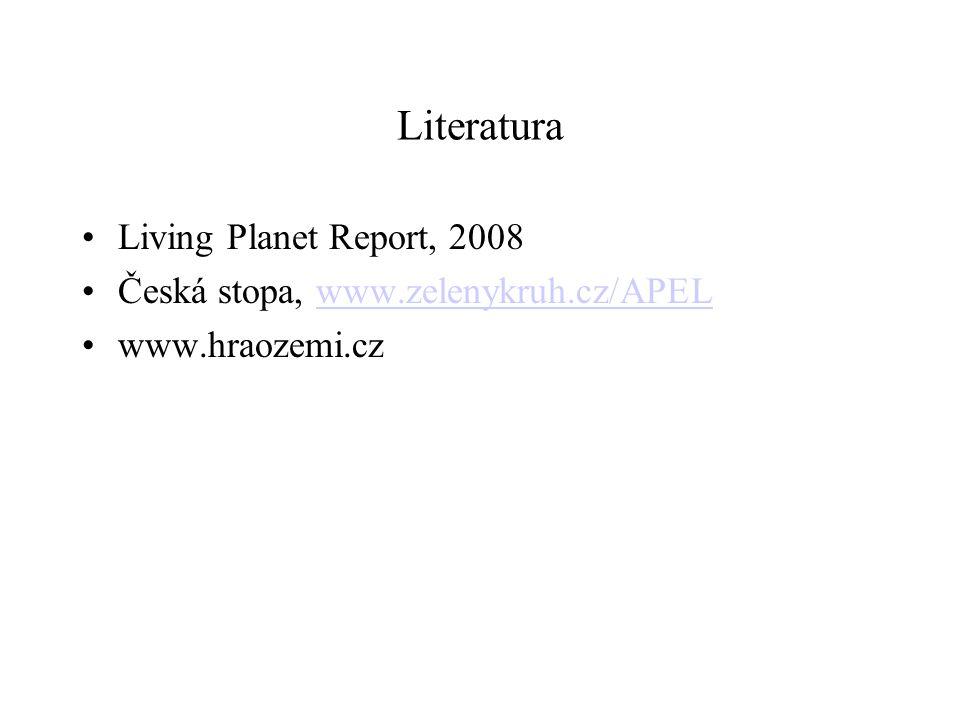 Literatura Living Planet Report, 2008