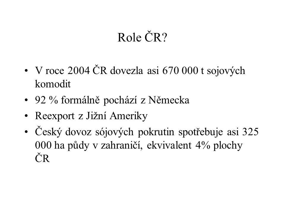 Role ČR V roce 2004 ČR dovezla asi 670 000 t sojových komodit