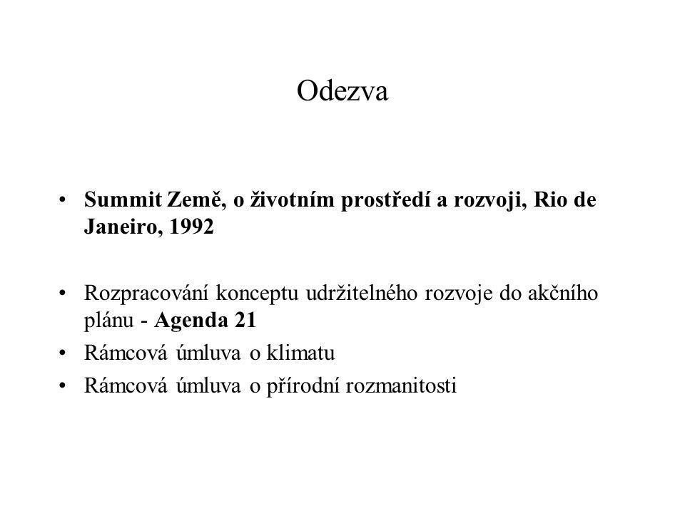 Odezva Summit Země, o životním prostředí a rozvoji, Rio de Janeiro, 1992. Rozpracování konceptu udržitelného rozvoje do akčního plánu - Agenda 21.