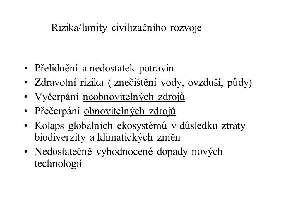 Rizika/limity civilizačního rozvoje