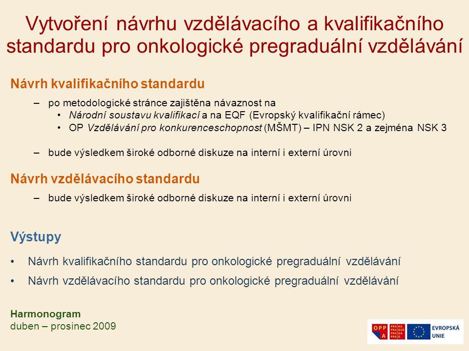 Vytvoření návrhu vzdělávacího a kvalifikačního standardu pro onkologické pregraduální vzdělávání