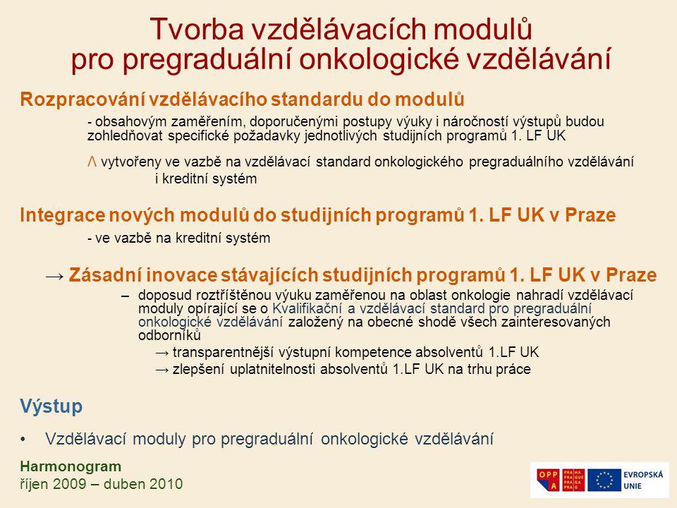 Tvorba vzdělávacích modulů pro pregraduální onkologické vzdělávání