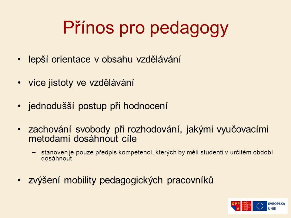 Přínos pro pedagogy lepší orientace v obsahu vzdělávání