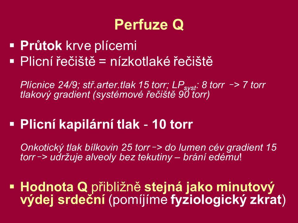 Perfuze Q Průtok krve plícemi Plicní řečiště = nízkotlaké řečiště
