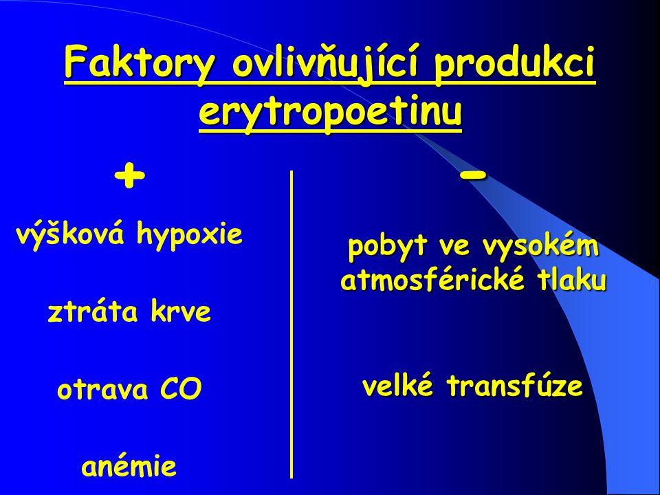 Faktory ovlivňující produkci erytropoetinu