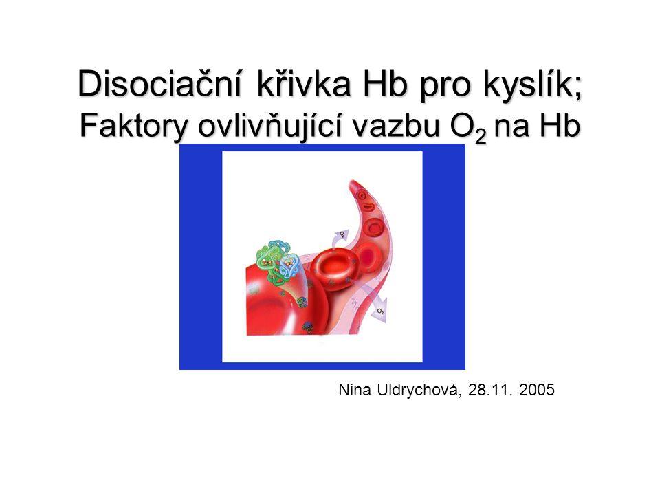 Disociační křivka Hb pro kyslík; Faktory ovlivňující vazbu O2 na Hb