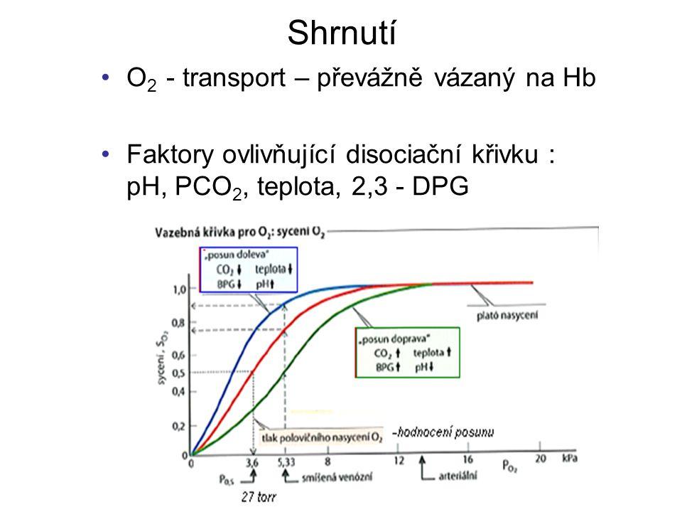 Shrnutí O2 - transport – převážně vázaný na Hb