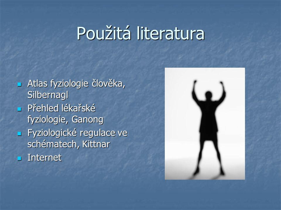 Použitá literatura Atlas fyziologie člověka, Silbernagl