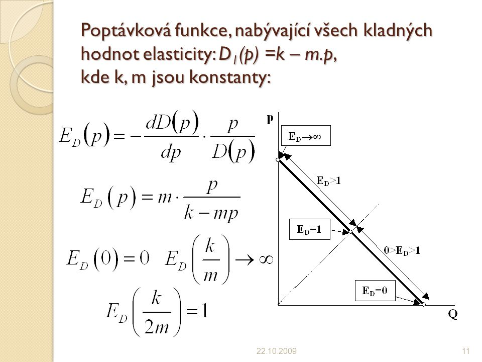 Poptávková funkce, nabývající všech kladných hodnot elasticity: D1(p) =k – m.p, kde k, m jsou konstanty: