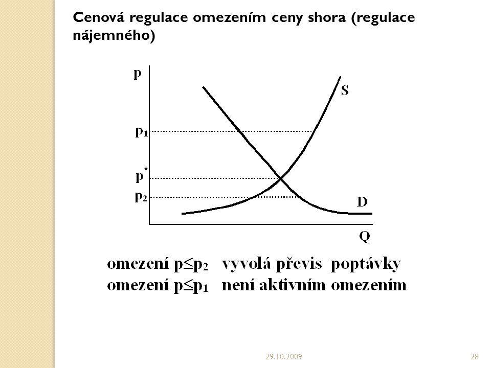 Cenová regulace omezením ceny shora (regulace nájemného)