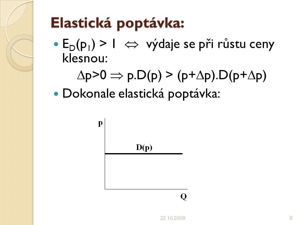 p>0  p.D(p) > (p+p).D(p+p)