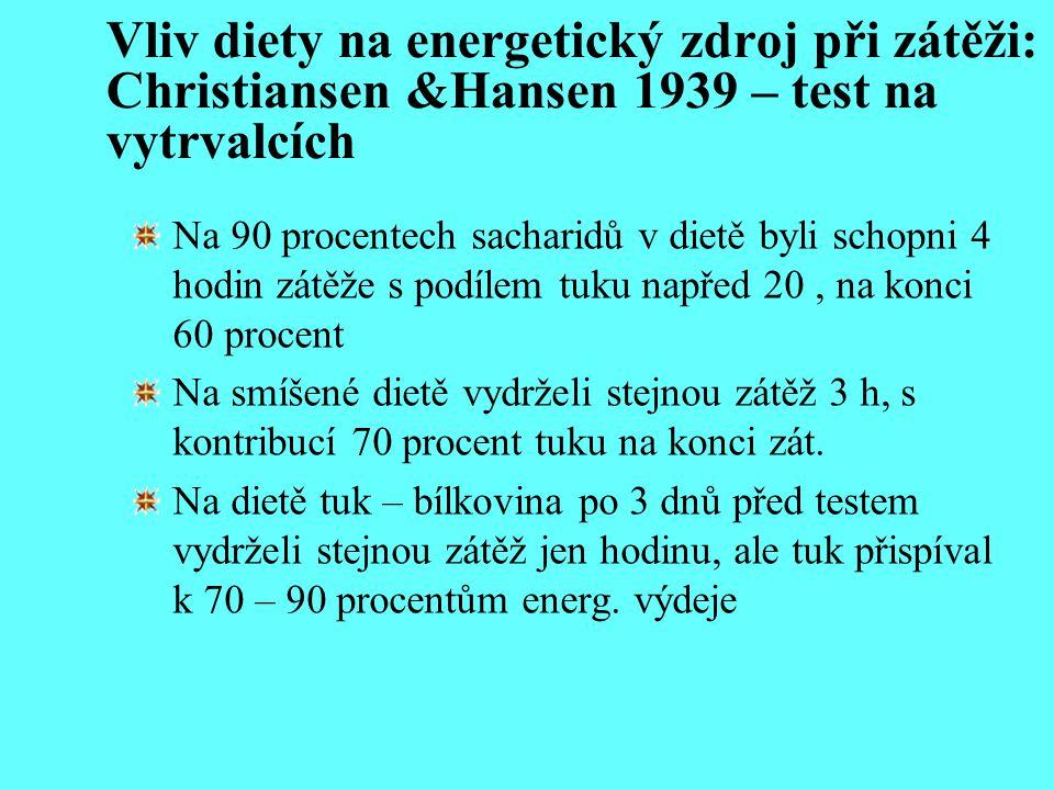 Vliv diety na energetický zdroj při zátěži: Christiansen &Hansen 1939 – test na vytrvalcích
