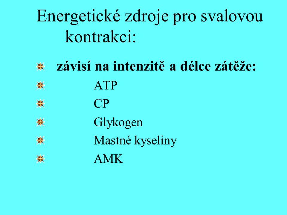 Energetické zdroje pro svalovou kontrakci: