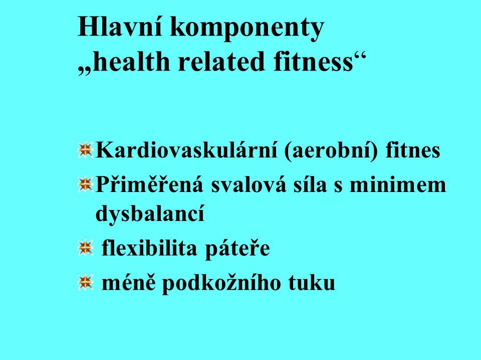 """Hlavní komponenty """"health related fitness"""