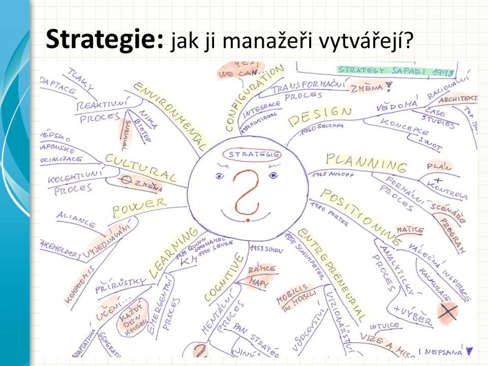 Strategie: jak ji manažeři vytvářejí
