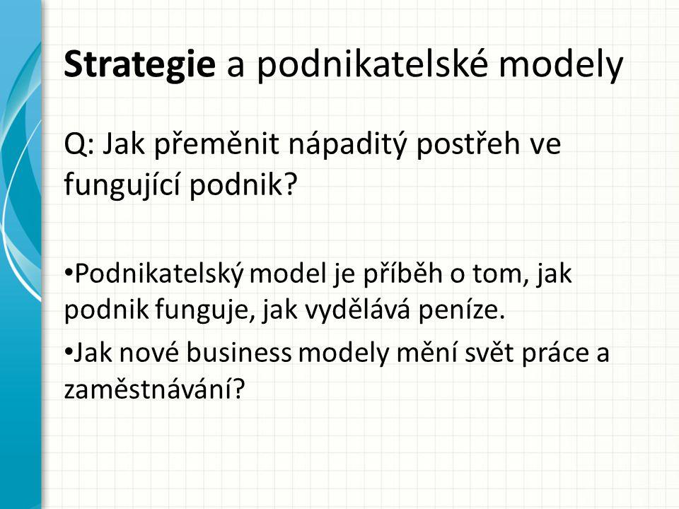Strategie a podnikatelské modely