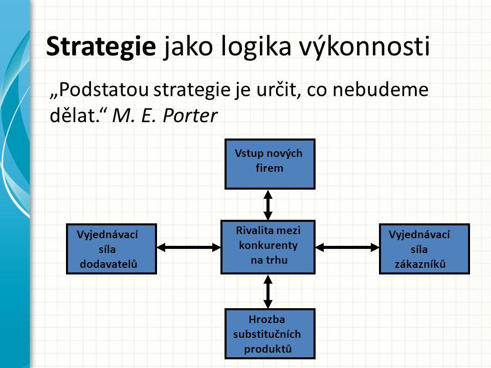 Strategie jako logika výkonnosti