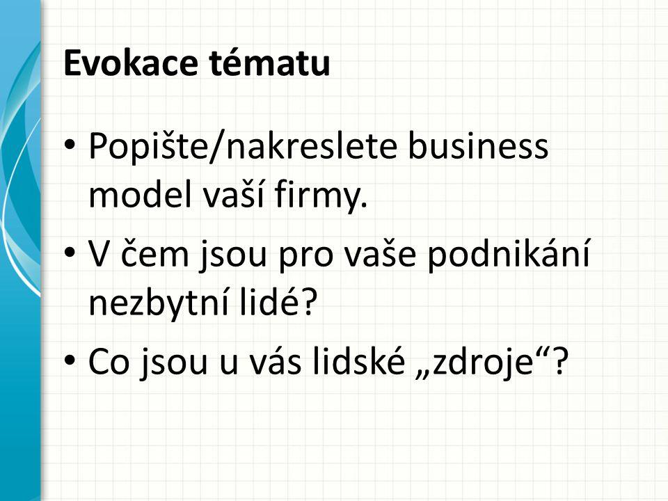 Evokace tématu Popište/nakreslete business model vaší firmy. V čem jsou pro vaše podnikání nezbytní lidé