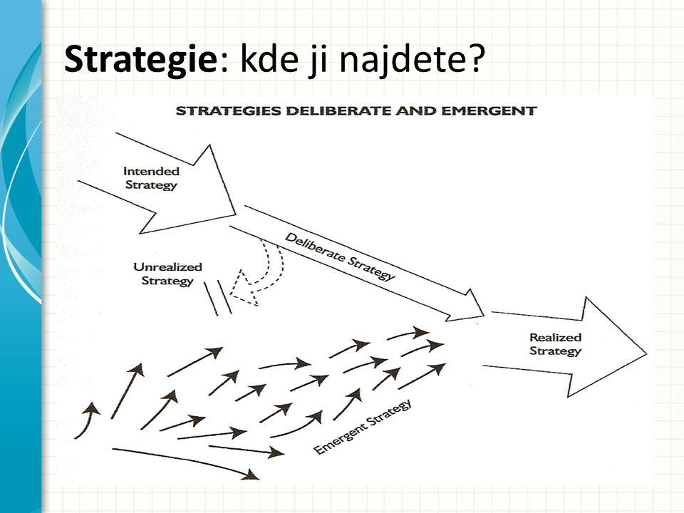 Strategie: kde ji najdete