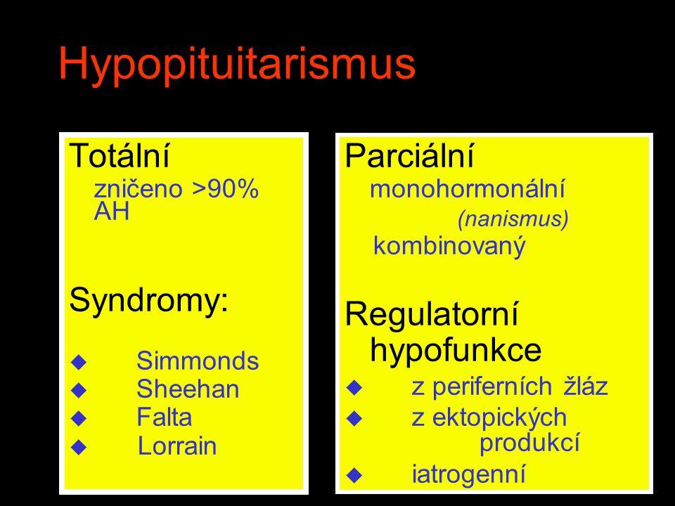 Hypopituitarismus Totální Syndromy: Parciální Regulatorní hypofunkce