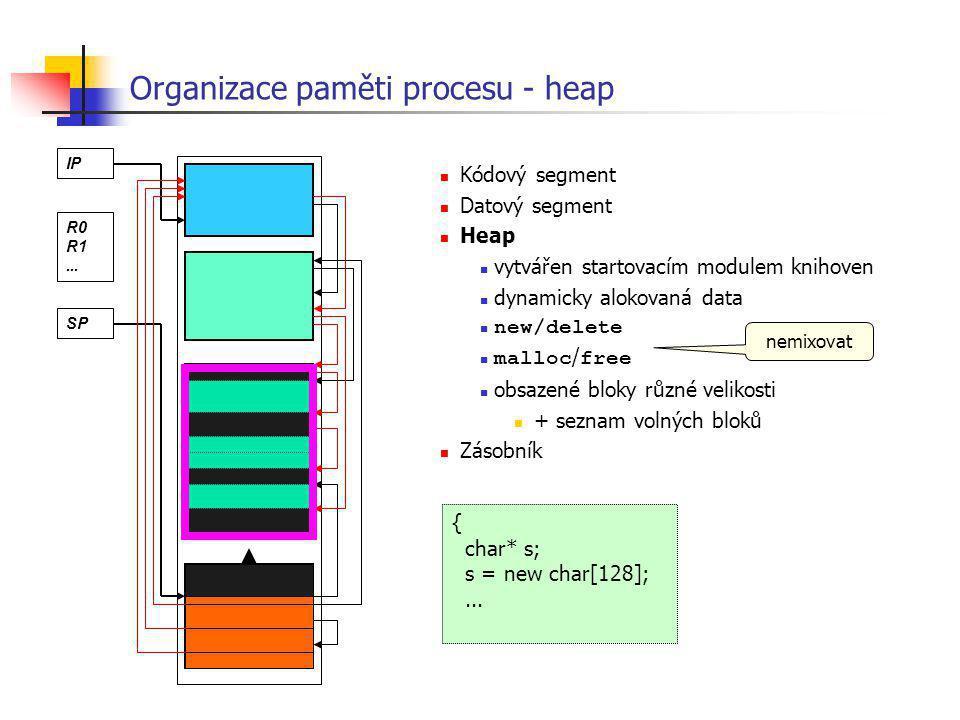 Organizace paměti procesu - heap