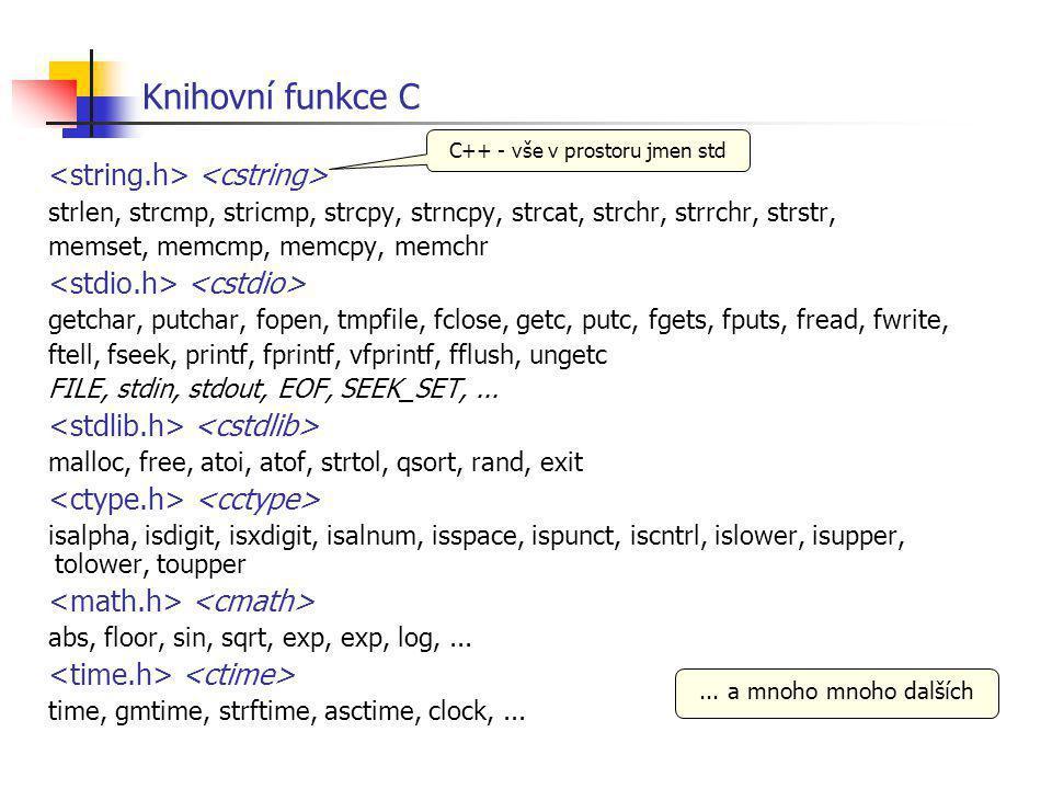 C++ - vše v prostoru jmen std