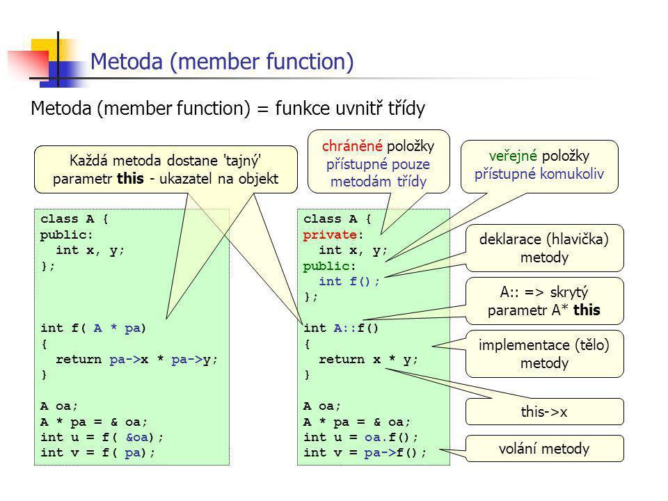 Metoda (member function)