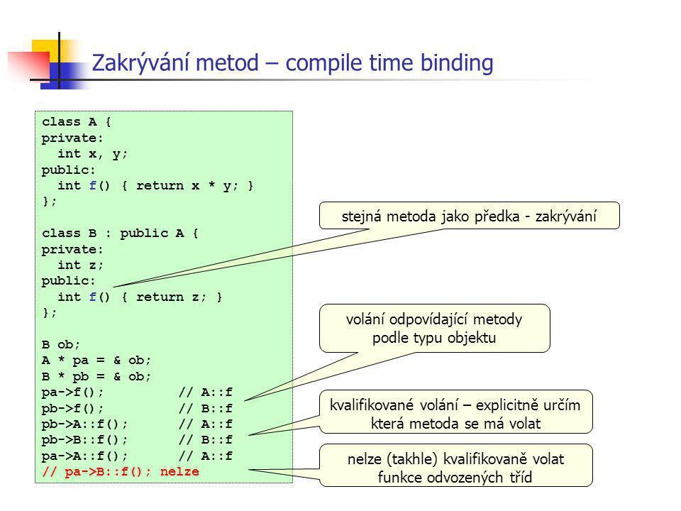Zakrývání metod – compile time binding