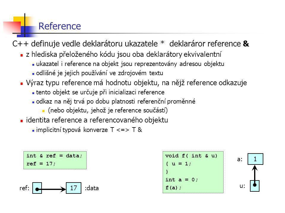 Reference C++ definuje vedle deklarátoru ukazatele * deklaráror reference & z hlediska přeloženého kódu jsou oba deklarátory ekvivalentní.