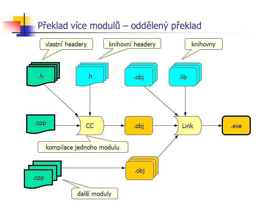 Překlad více modulů – oddělený překlad