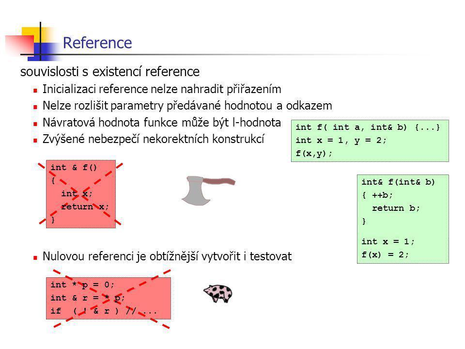 Reference souvislosti s existencí reference