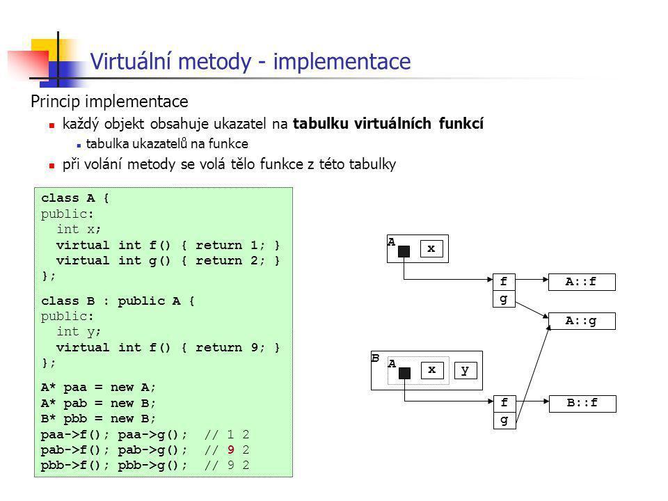 Virtuální metody - implementace