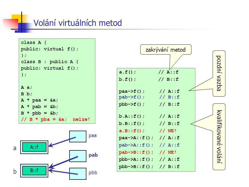 Volání virtuálních metod