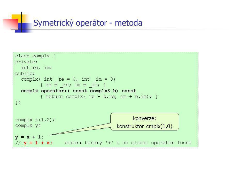 Symetrický operátor - metoda