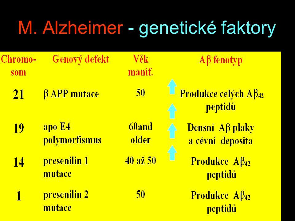 M. Alzheimer - genetické faktory