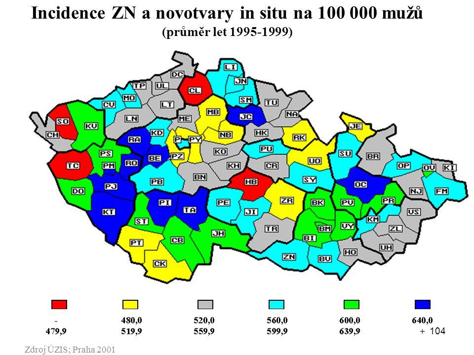 Incidence ZN a novotvary in situ na 100 000 mužů (průměr let 1995-1999)