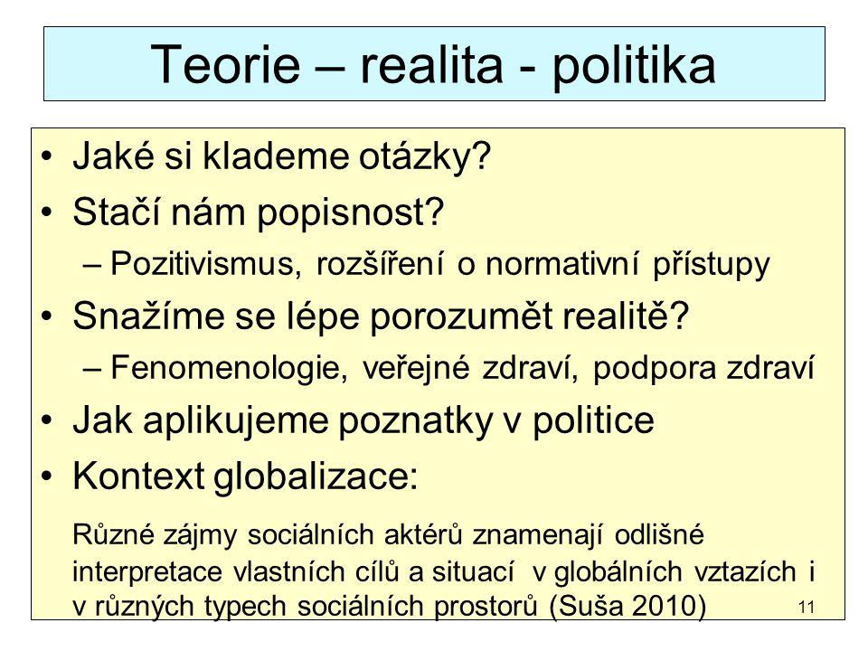 Teorie – realita - politika