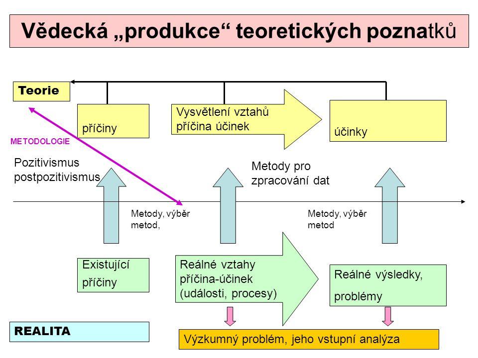 """Vědecká """"produkce teoretických poznatků"""