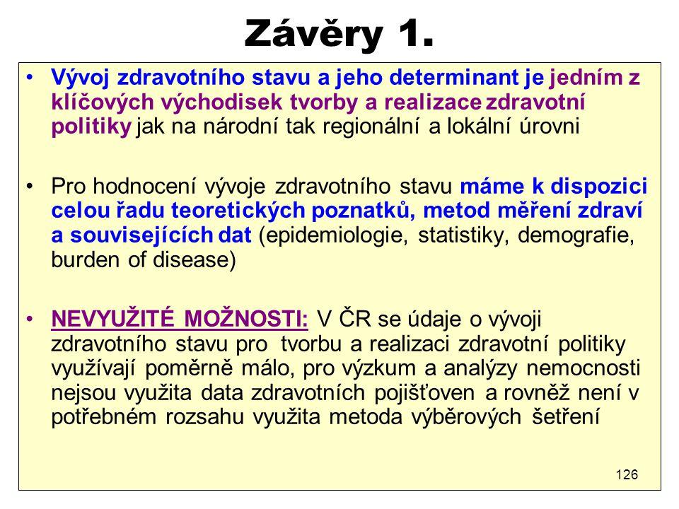 Závěry 1.