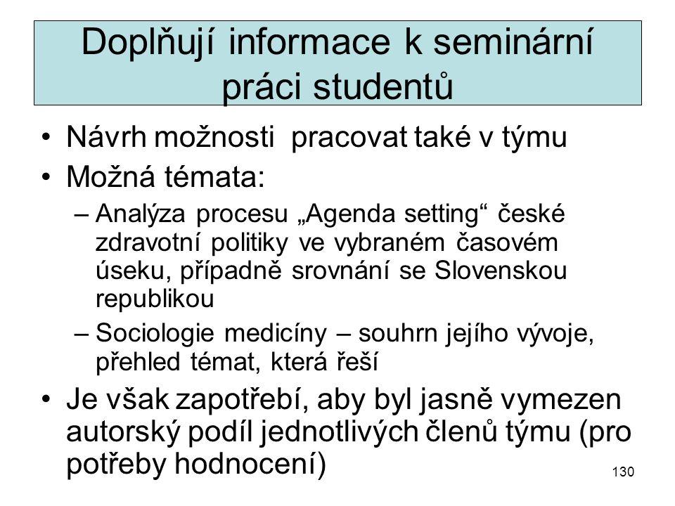 Doplňují informace k seminární práci studentů