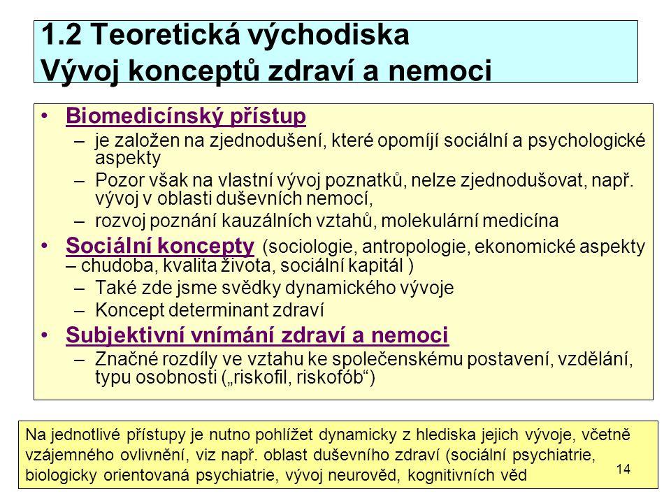 1.2 Teoretická východiska Vývoj konceptů zdraví a nemoci
