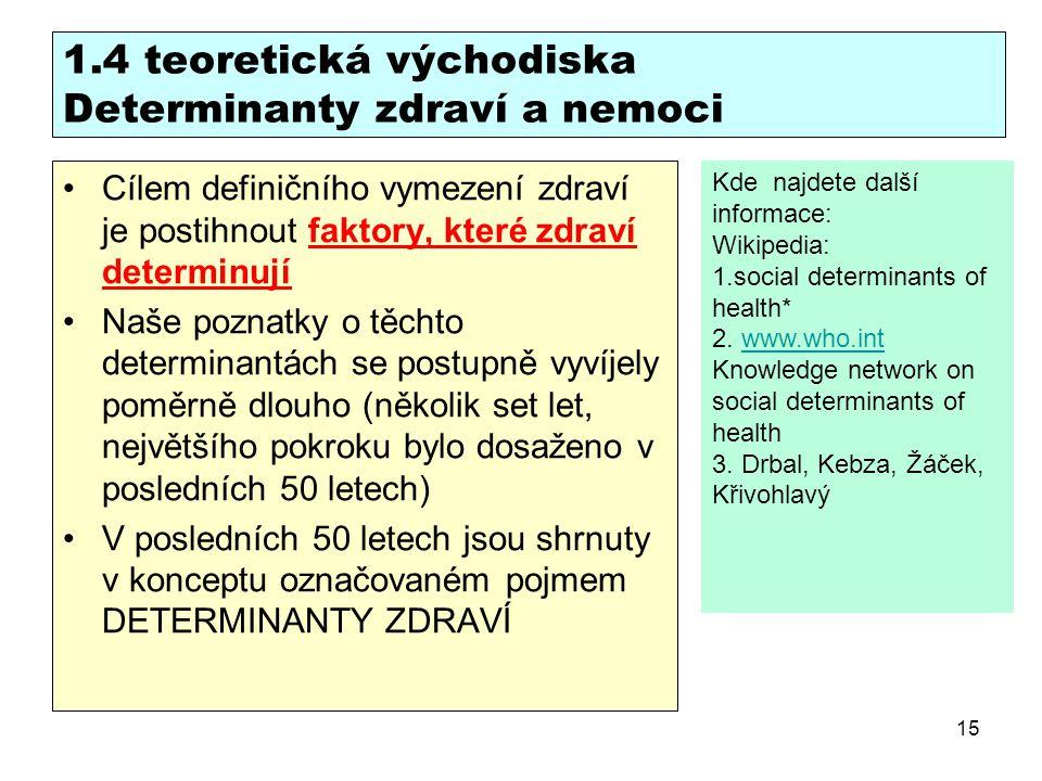 1.4 teoretická východiska Determinanty zdraví a nemoci